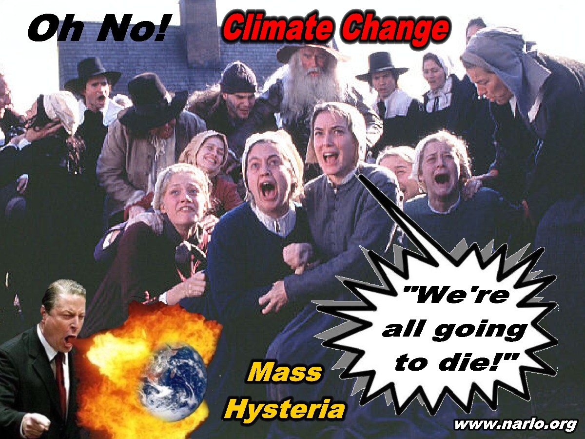 Climate Change Fear=