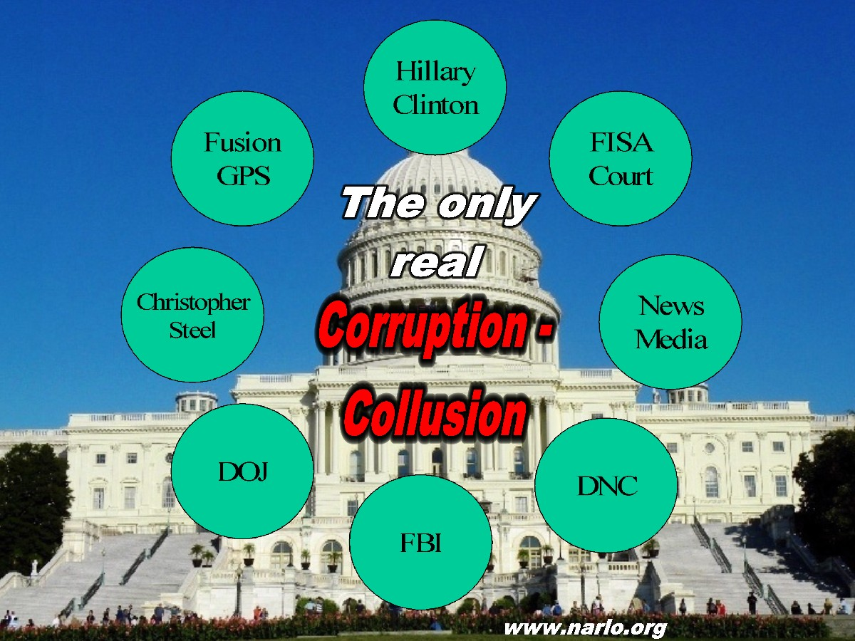 Corruption=
