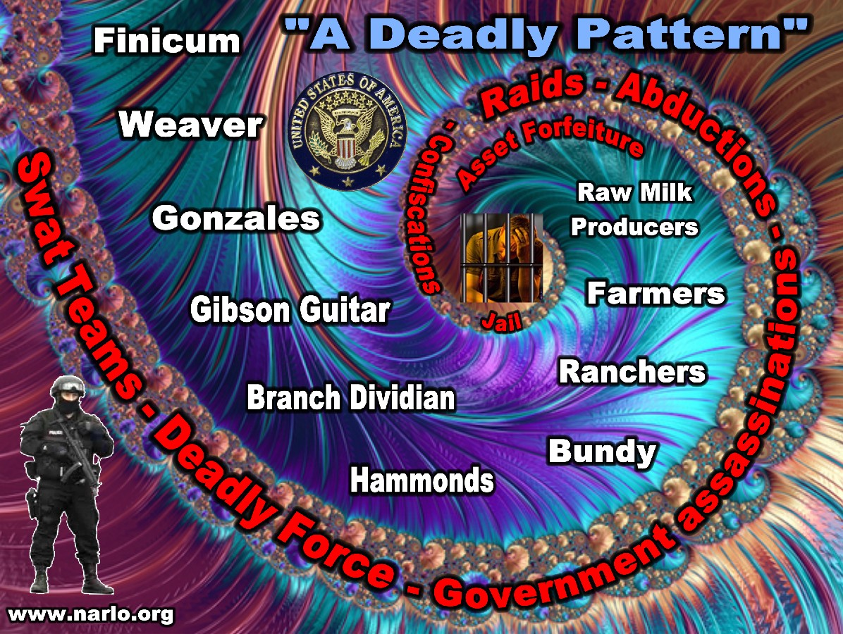 Deadly Patterns=