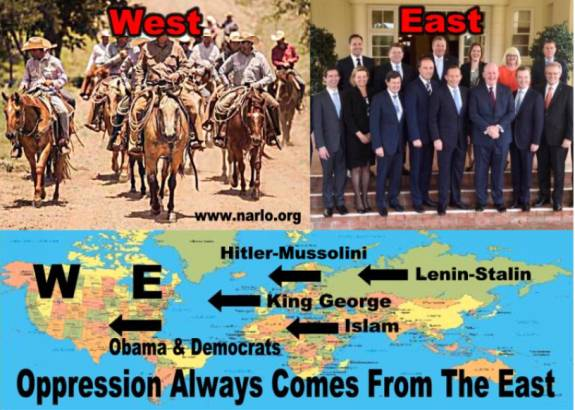East vs West=