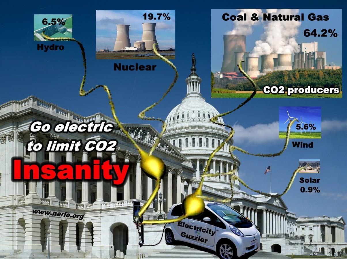 Electric Car Energy Use=