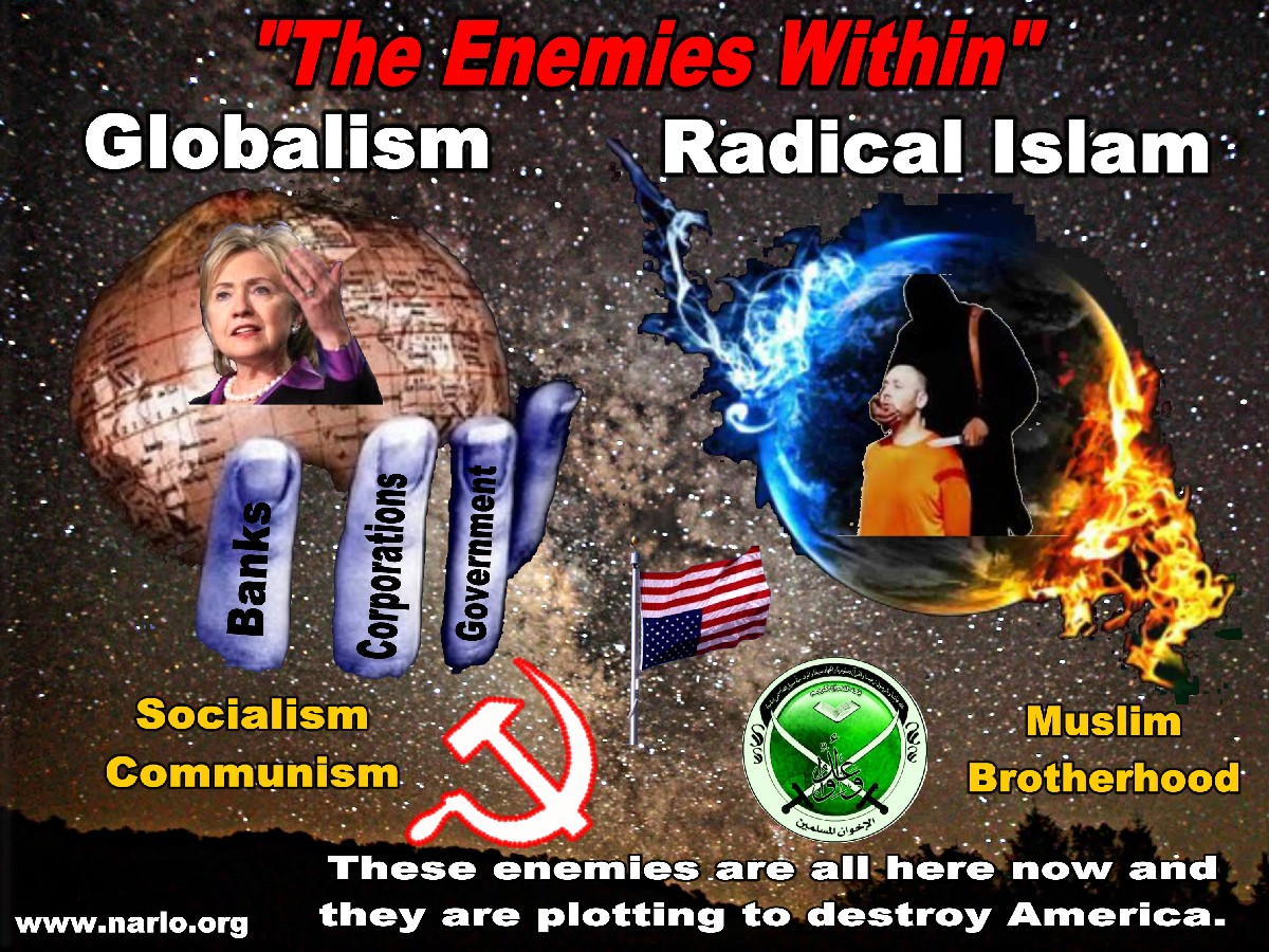 Globalism and Islam=
