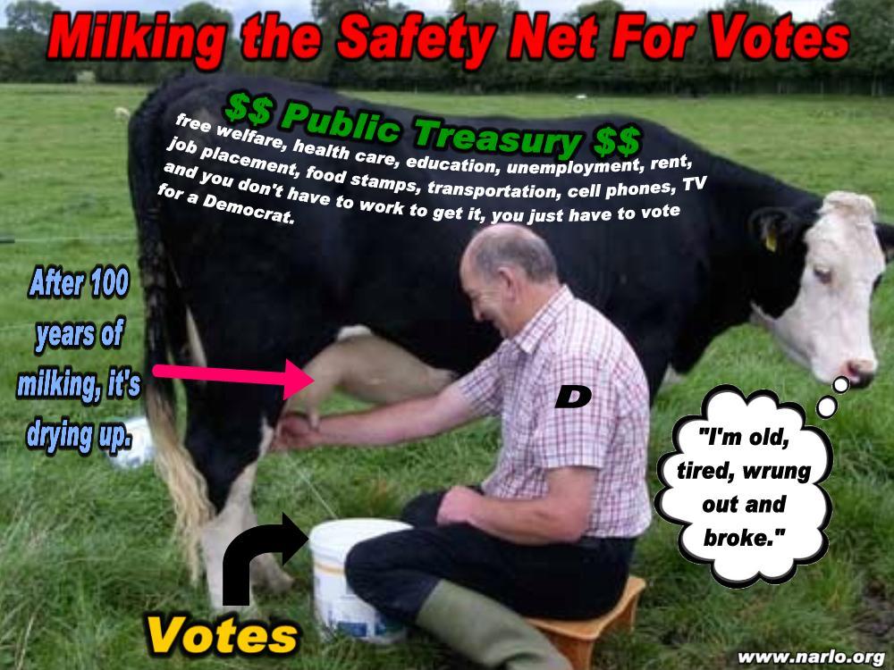 Democrats Milking=