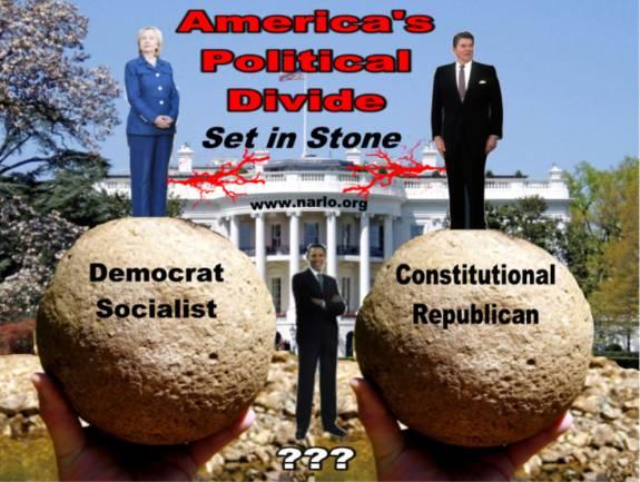 America's Political Divide=